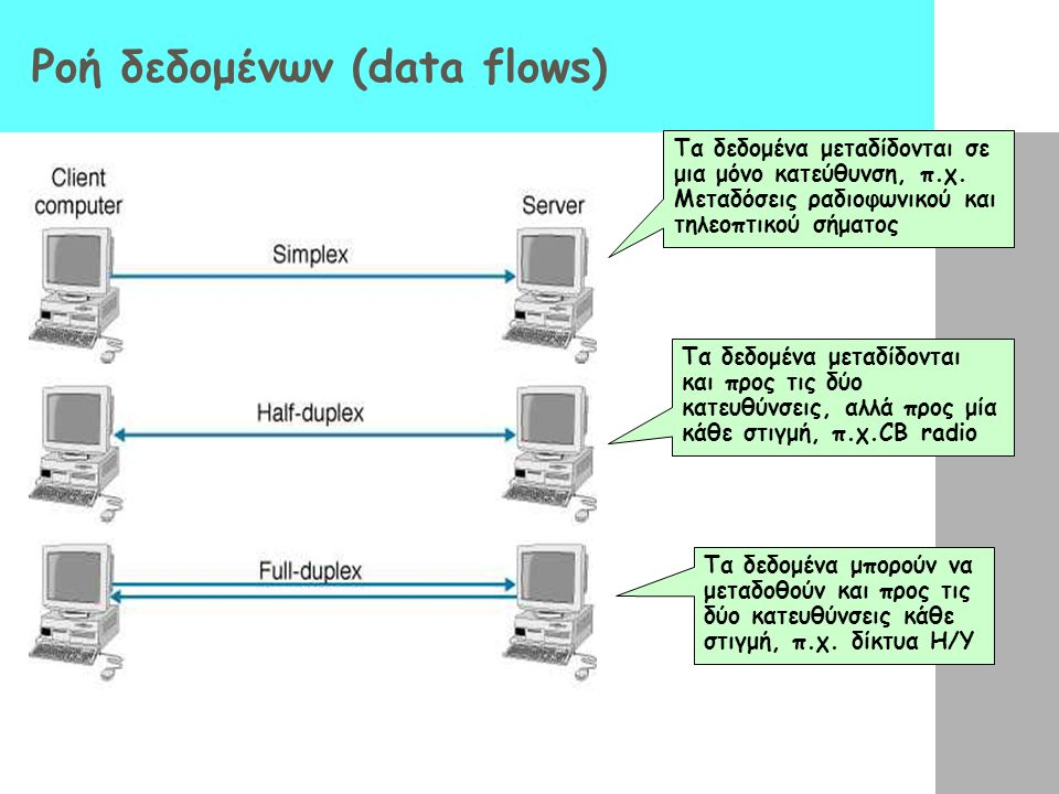 Ροή δεδομένων (data flows)