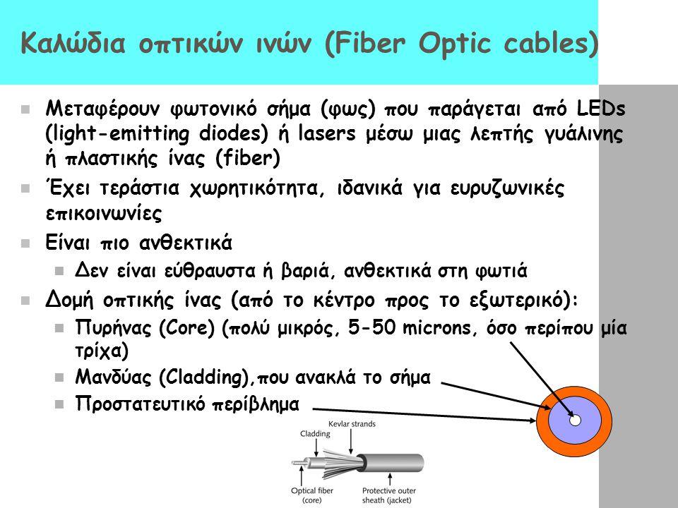 Καλώδια οπτικών ινών (Fiber Optic cables)