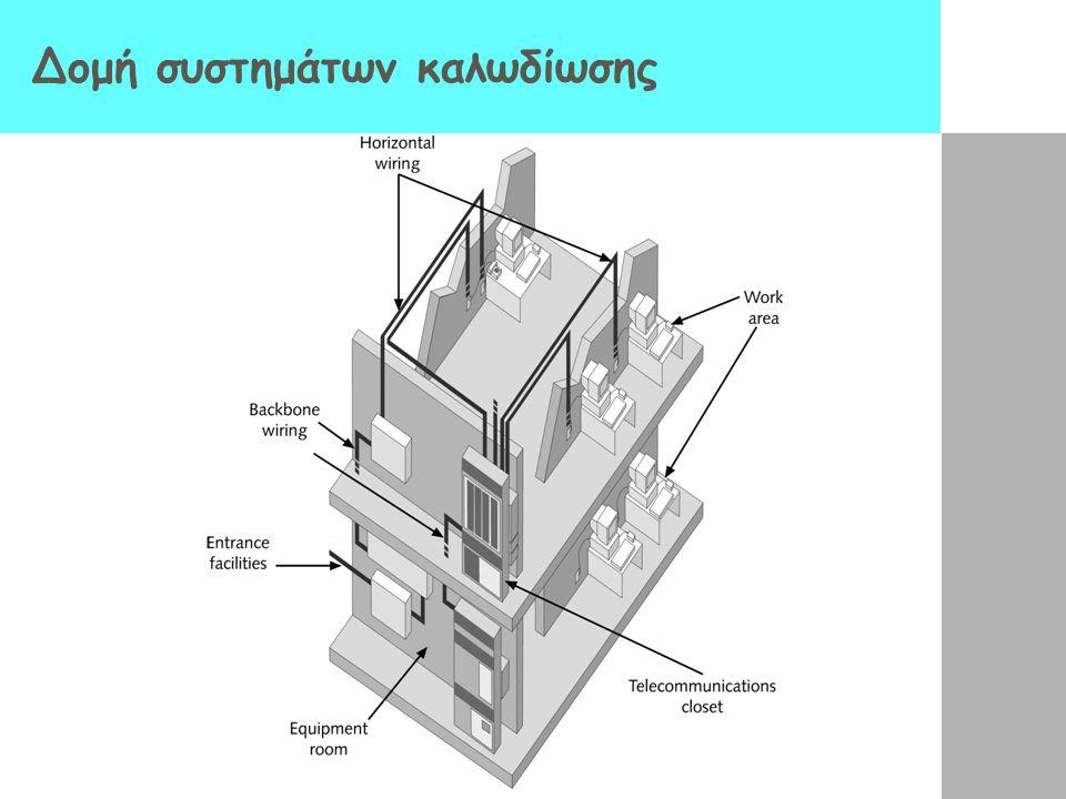 Δομή συστημάτων καλωδίωσης