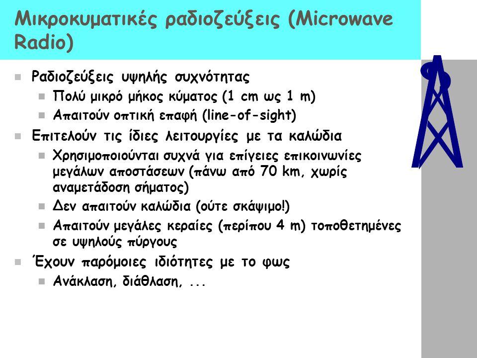 Μικροκυματικές ραδιοζεύξεις (Microwave Radio)