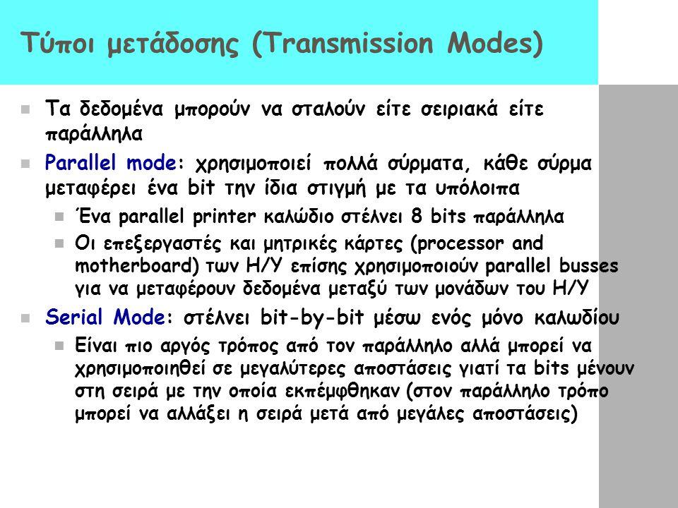 Τύποι μετάδοσης (Transmission Modes)