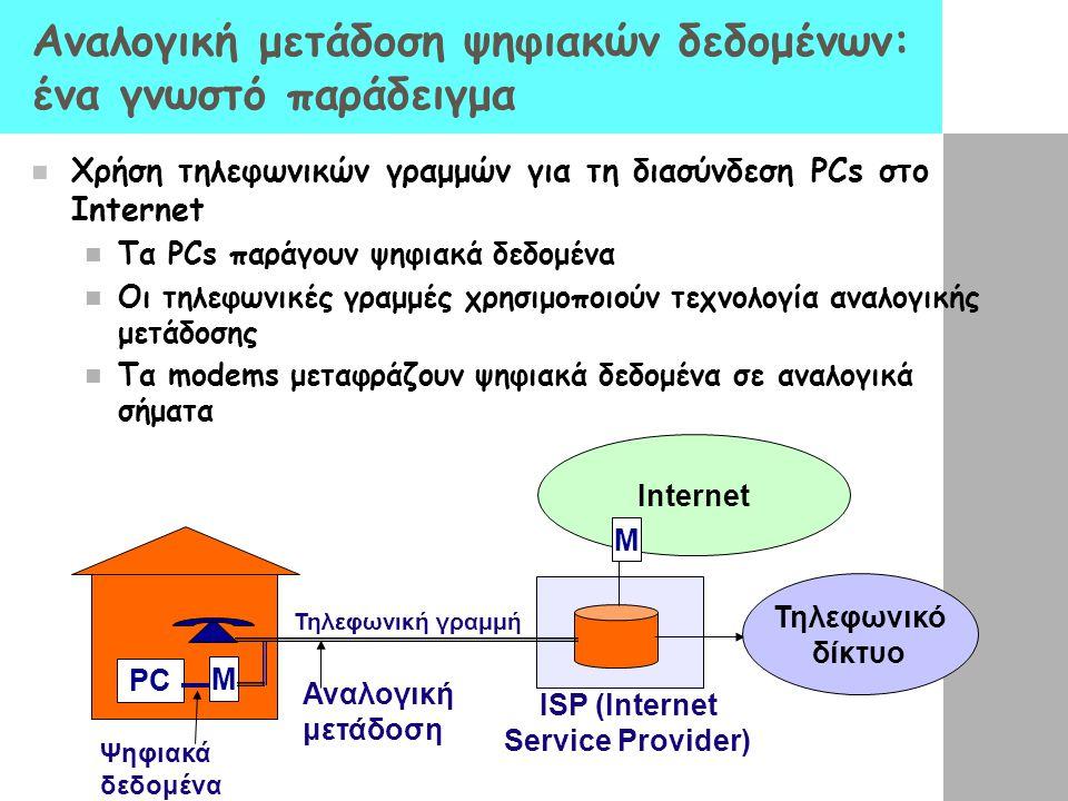 Αναλογική μετάδοση ψηφιακών δεδομένων: ένα γνωστό παράδειγμα
