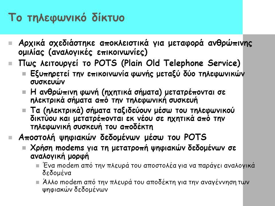 Το τηλεφωνικό δίκτυο Αρχικά σχεδιάστηκε αποκλειστικά για μεταφορά ανθρώπινης ομιλίας (αναλογικές επικοινωνίες)