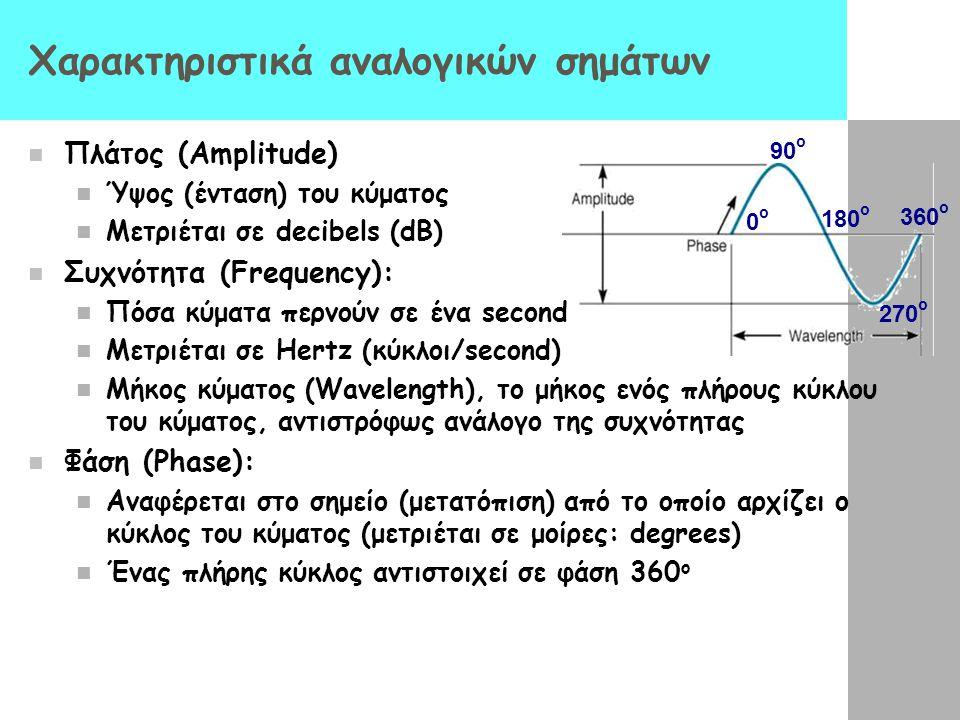 Χαρακτηριστικά αναλογικών σημάτων