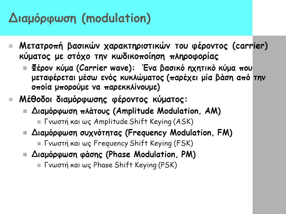 Διαμόρφωση (modulation)
