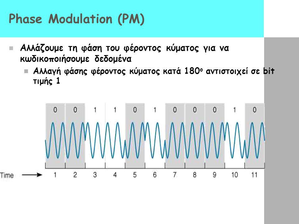 Phase Modulation (PM) Αλλάζουμε τη φάση του φέροντος κύματος για να κωδικοποιήσουμε δεδομένα.