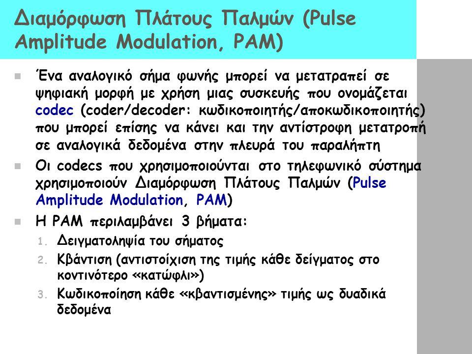 Διαμόρφωση Πλάτους Παλμών (Pulse Amplitude Modulation, PAM)