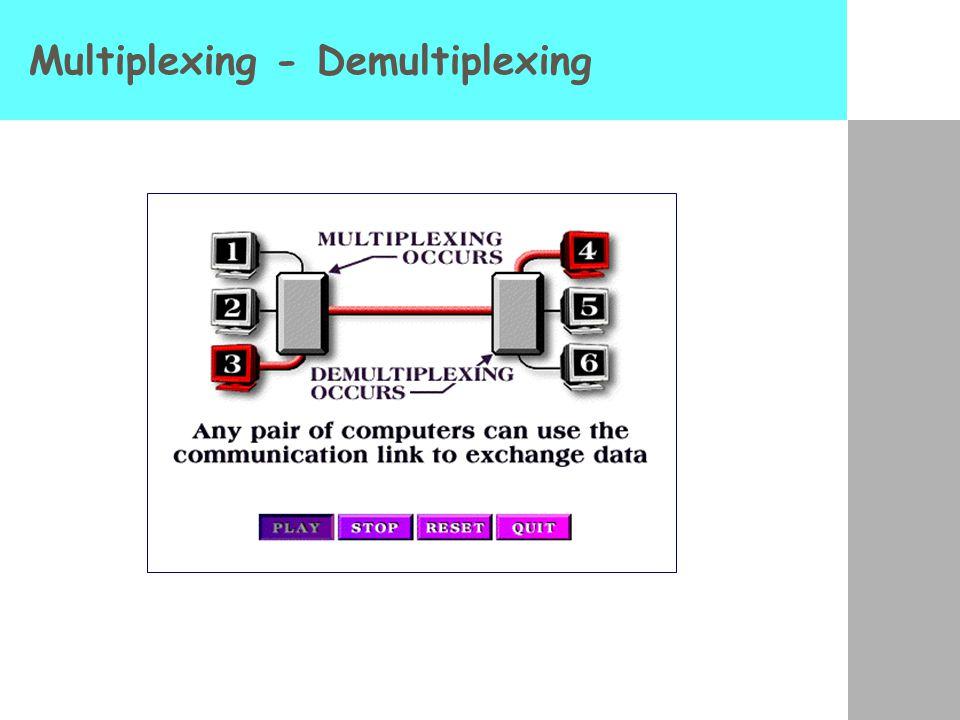Multiplexing - Demultiplexing