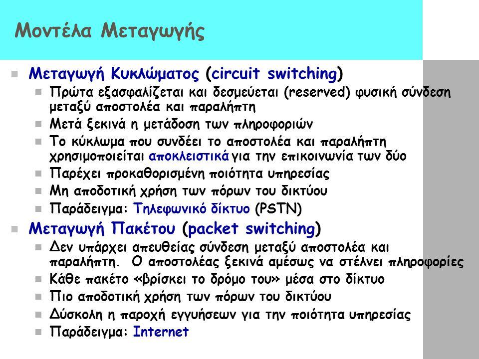 Μοντέλα Μεταγωγής Μεταγωγή Κυκλώματος (circuit switching)