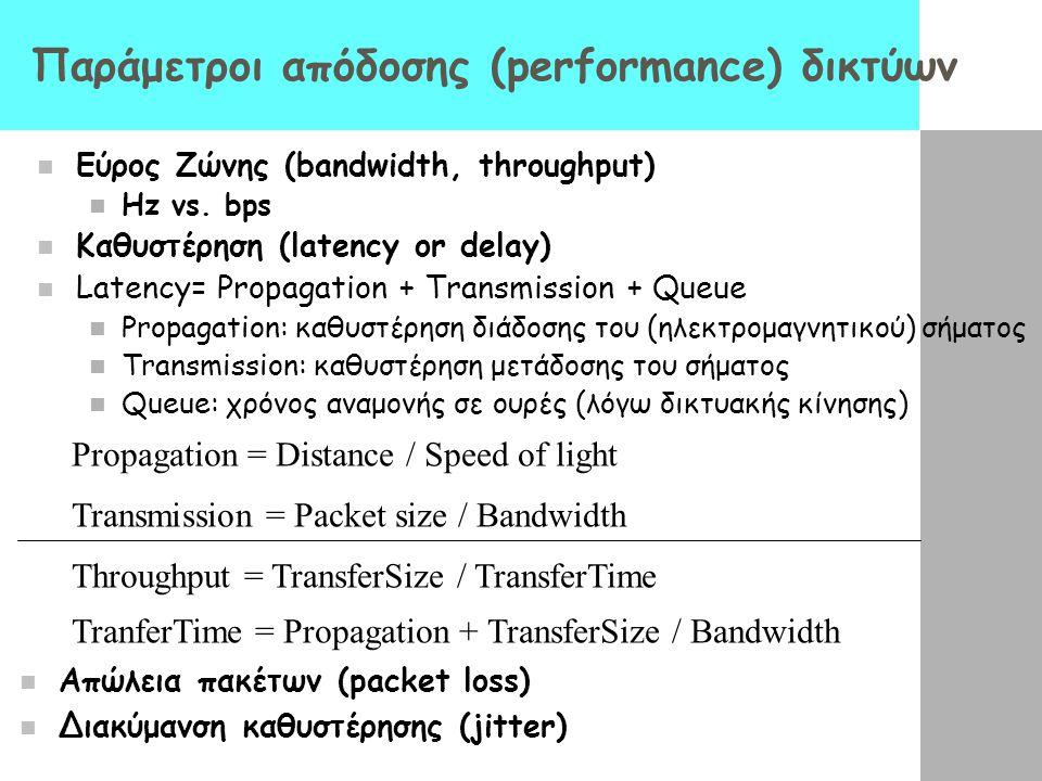 Παράμετροι απόδοσης (performance) δικτύων