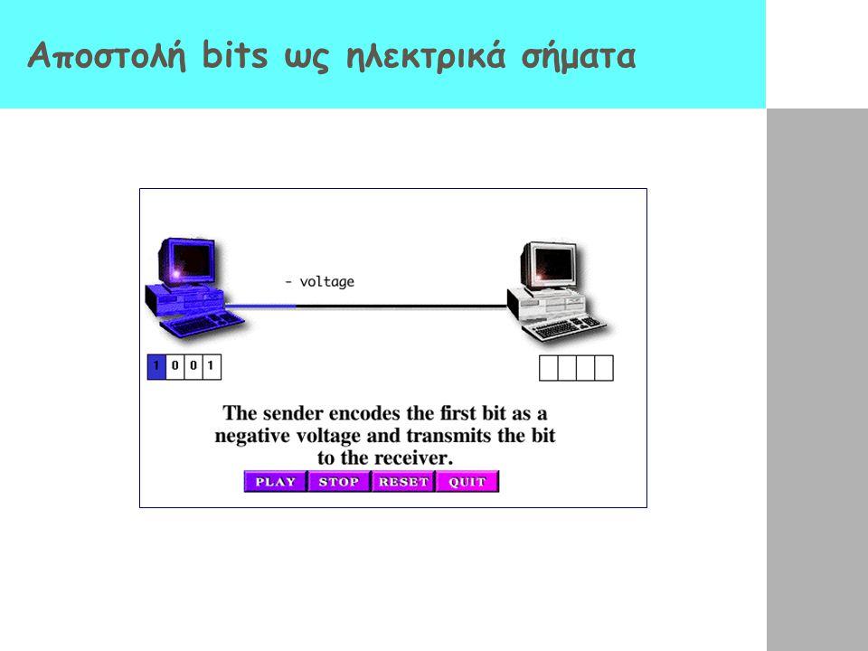 Αποστολή bits ως ηλεκτρικά σήματα