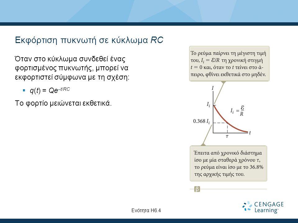 Εκφόρτιση πυκνωτή σε κύκλωμα RC