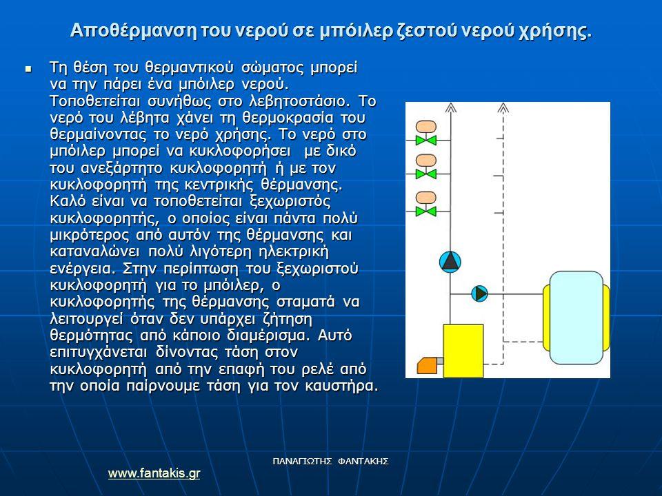Αποθέρμανση του νερού σε μπόιλερ ζεστού νερού χρήσης.