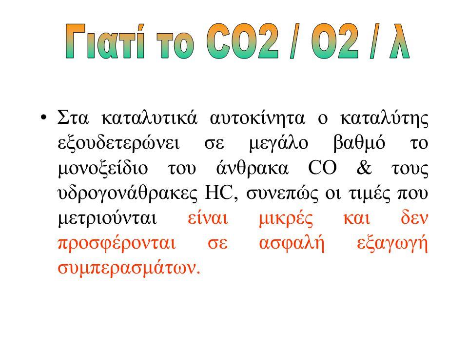 Γιατί το CO2 / O2 / λ