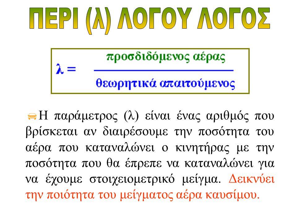 ΠΕΡΙ (λ) ΛΟΓΟΥ ΛΟΓΟΣ