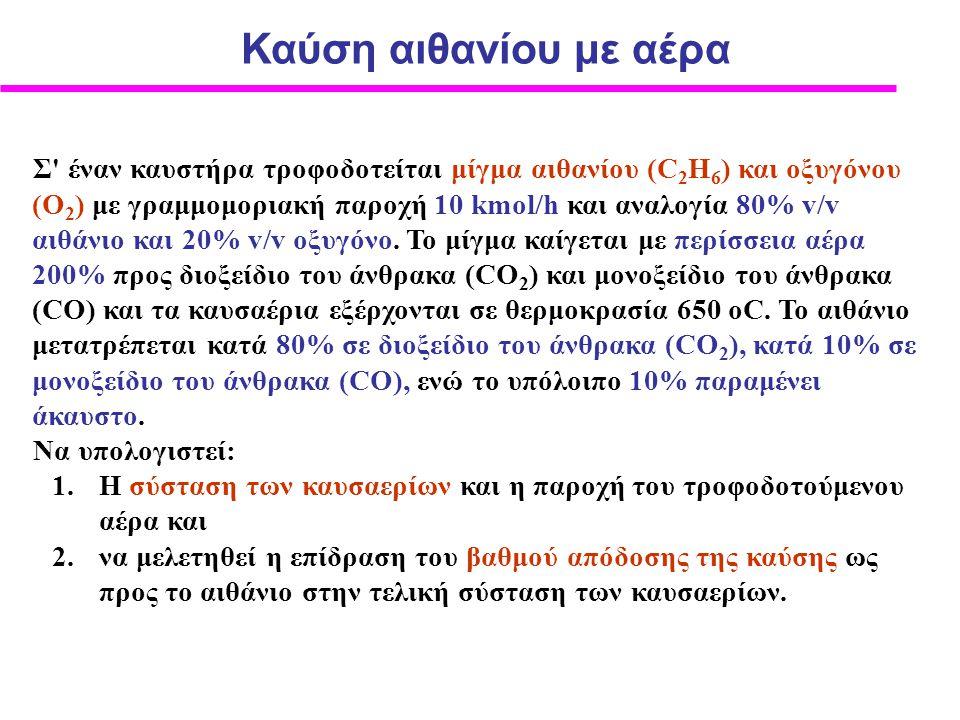 Καύση αιθανίου με αέρα