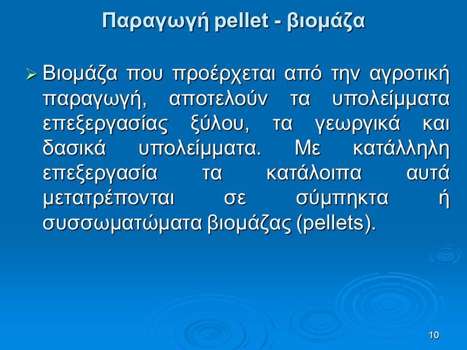 Παραγωγή pellet - βιομάζα
