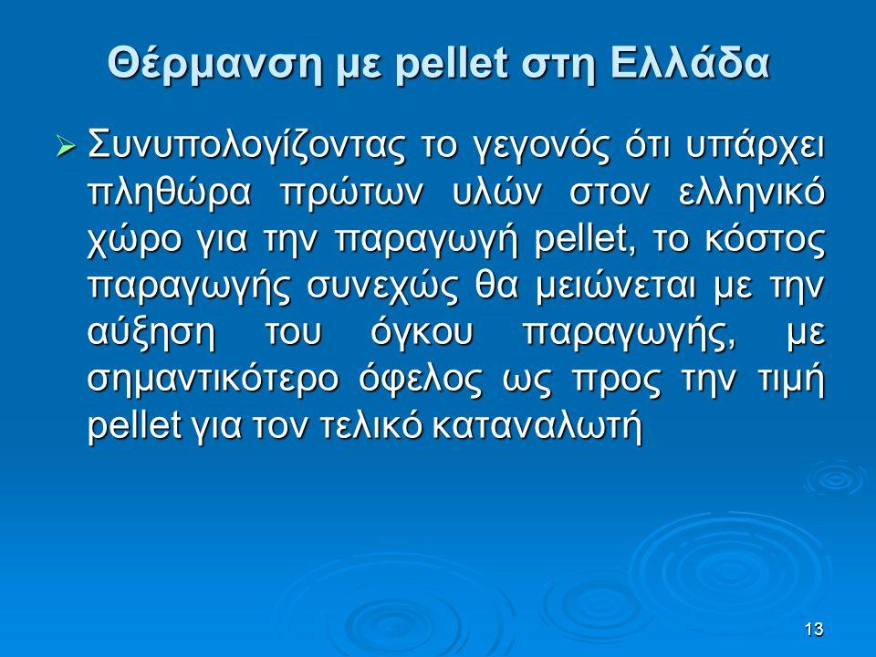 Θέρμανση με pellet στη Ελλάδα