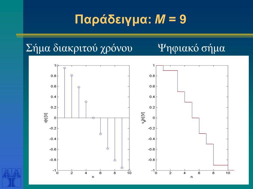 Παράδειγμα: Μ = 9 Σήμα διακριτού χρόνου Ψηφιακό σήμα