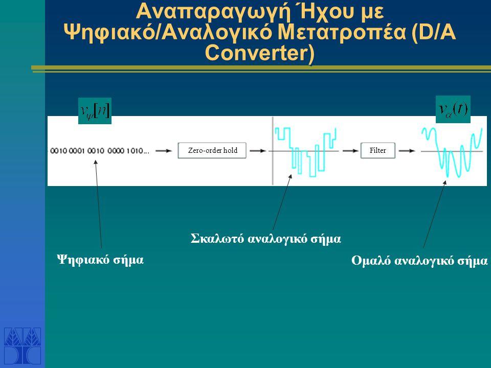 Αναπαραγωγή Ήχου με Ψηφιακό/Αναλογικό Μετατροπέα (D/A Converter)
