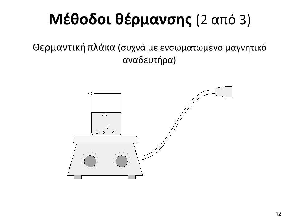 Μέθοδοι θέρμανσης (3 από 3)