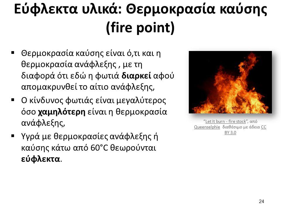 Εύφλεκτα υλικά: Θερμοκρασία αυτο-ανάφλεξης (self-ignition temperature) (1 από 2)