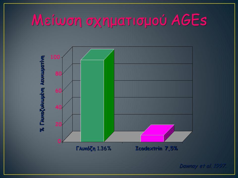 Μείωση σχηματισμού AGEs