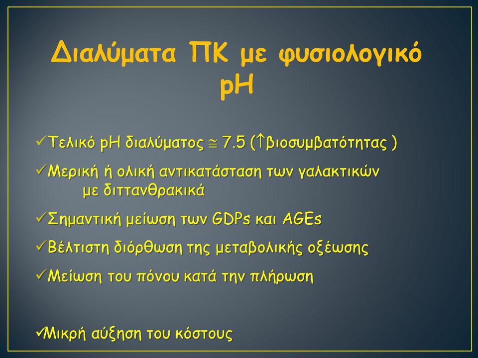 Διαλύματα ΠΚ με φυσιολογικό pH