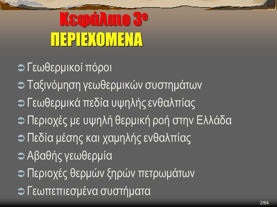 Κεφάλαιο 3ο ΠΕΡΙΕΧΟΜΕΝΑ