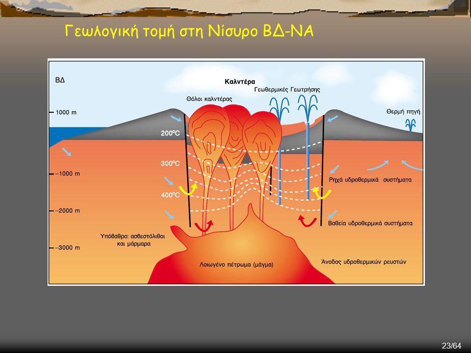Γεωλογική τομή στη Νίσυρο ΒΔ-ΝΑ