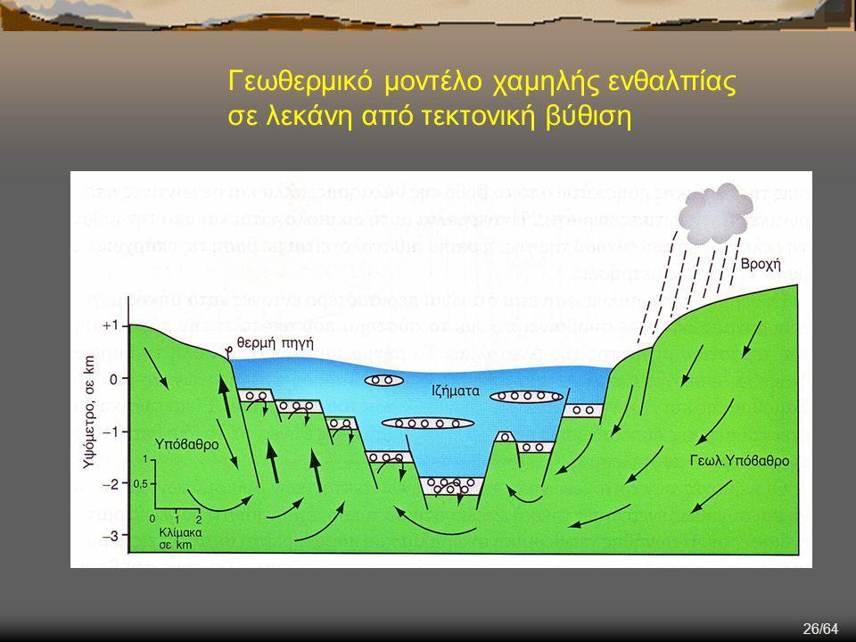 Γεωθερμικό μοντέλο χαμηλής ενθαλπίας
