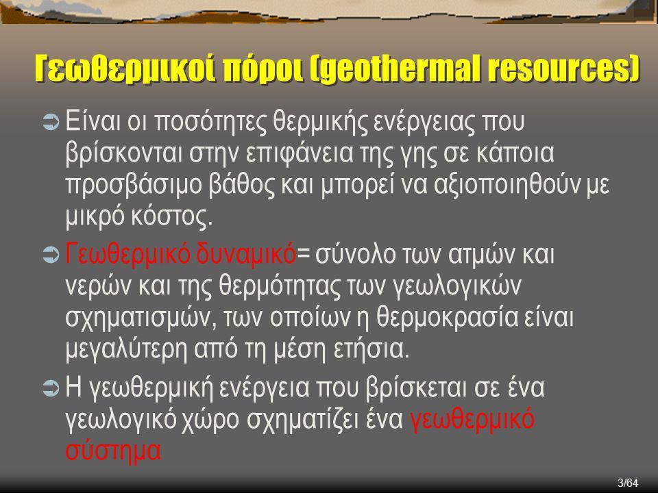Γεωθερμικοί πόροι (geothermal resources)