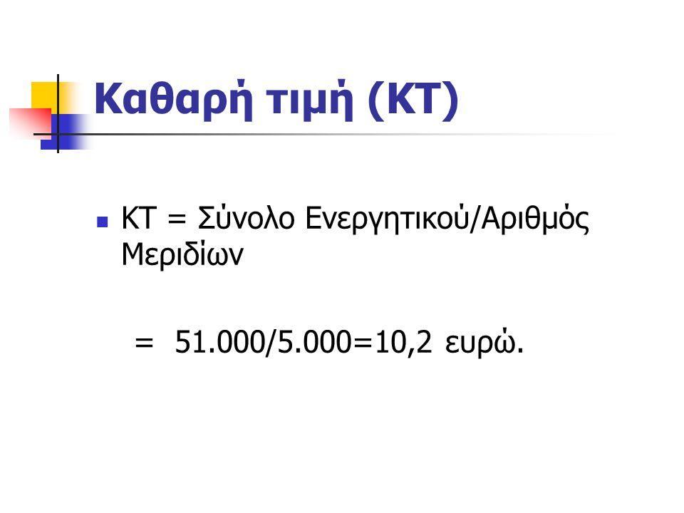 Καθαρή τιμή (ΚΤ) ΚΤ = Σύνολο Ενεργητικού/Αριθμός Μεριδίων