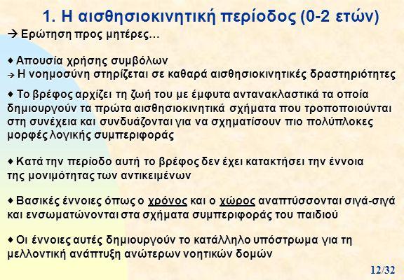 1. Η αισθησιοκινητική περίοδος (0-2 ετών)