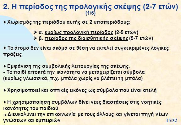 2. Η περίοδος της προλογικής σκέψης (2-7 ετών) (1/5)