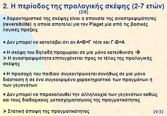 2. Η περίοδος της προλογικής σκέψης (2-7 ετών) (3/5)