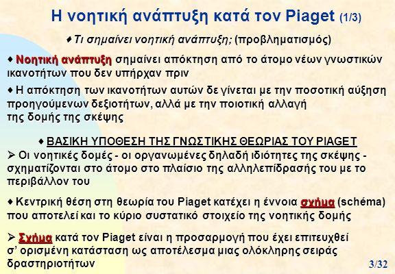 Η νοητική ανάπτυξη κατά τον Piaget (1/3)