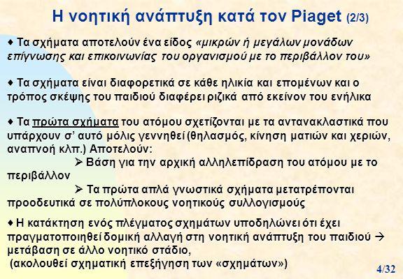 Η νοητική ανάπτυξη κατά τον Piaget (2/3)