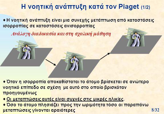 H νοητική ανάπτυξη κατά τον Piaget (1/2)