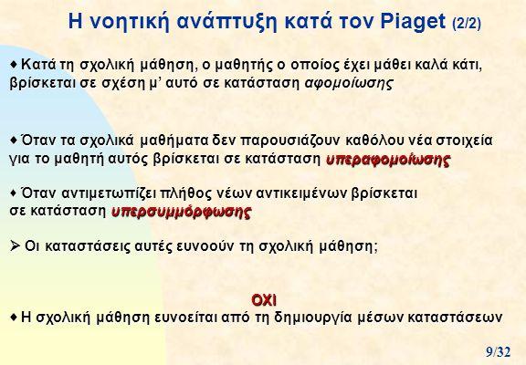 H νοητική ανάπτυξη κατά τον Piaget (2/2)