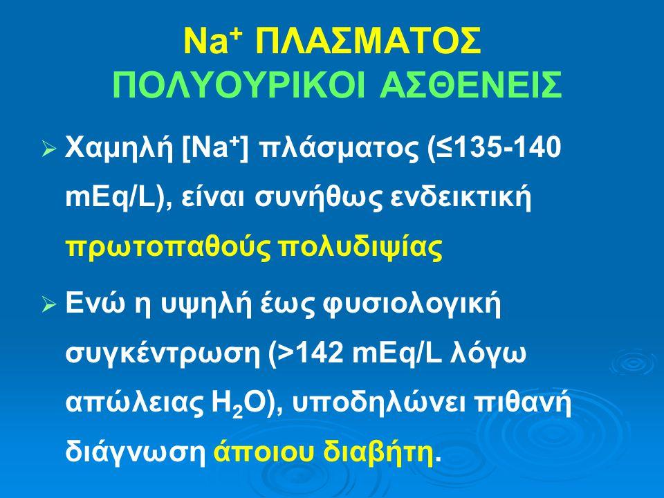 Na+ ΠΛΑΣΜΑΤΟΣ ΠΟΛΥΟΥΡΙΚΟΙ ΑΣΘΕΝΕΙΣ
