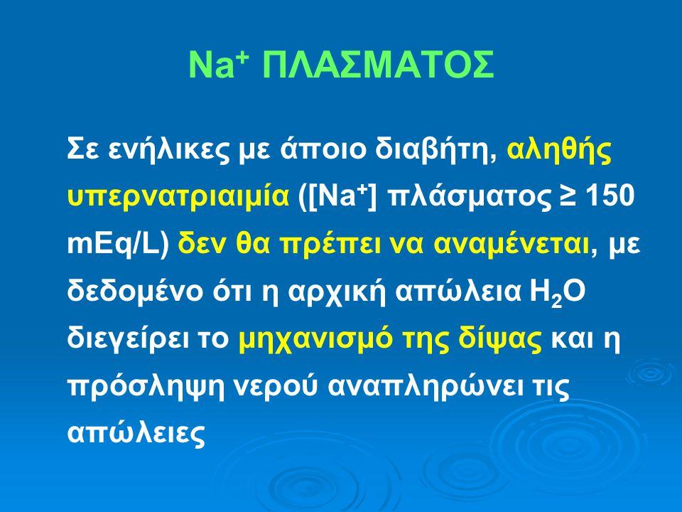 Na+ ΠΛΑΣΜΑΤΟΣ