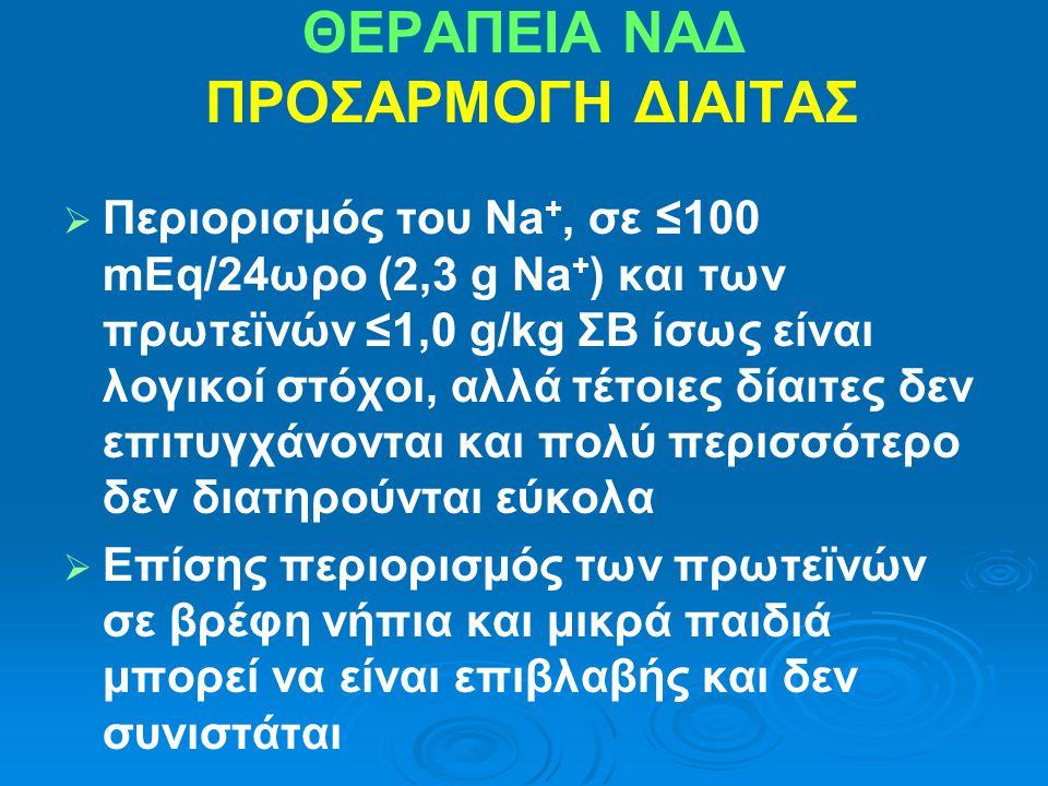 ΘΕΡΑΠΕΙΑ ΝΑΔ ΠΡΟΣΑΡΜΟΓΗ ΔΙΑΙΤΑΣ