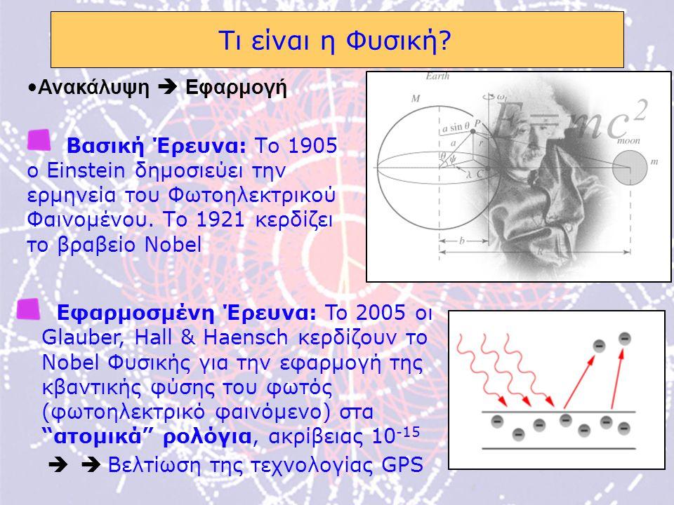 Τι είναι η Φυσική Ανακάλυψη  Εφαρμογή