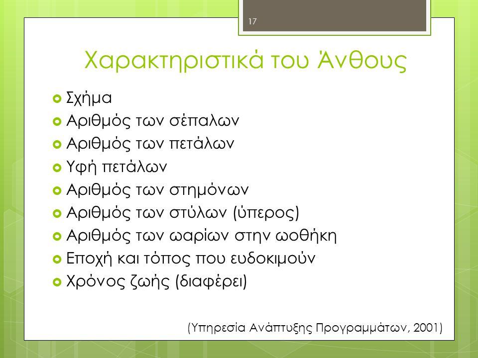 Χαρακτηριστικά του Άνθους