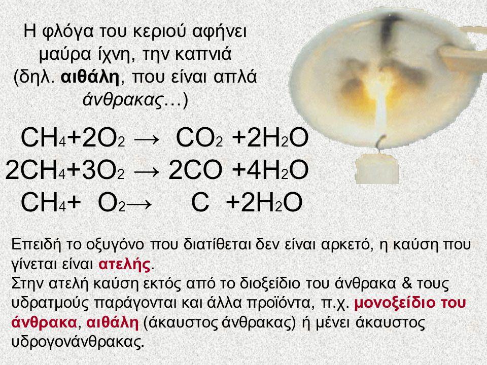 CH4+2O2 → CO2 +2H2O 2CH4+3O2 → 2CO +4H2O CH4+ O2→ C +2H2O