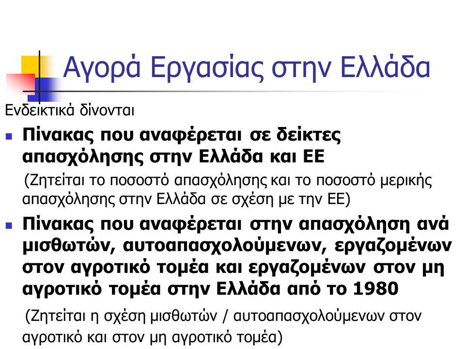 Αγορά Εργασίας στην Ελλάδα