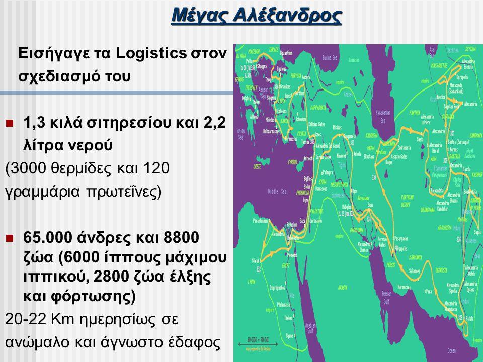 Μέγας Αλέξανδρος Εισήγαγε τα Logistics στον σχεδιασμό του