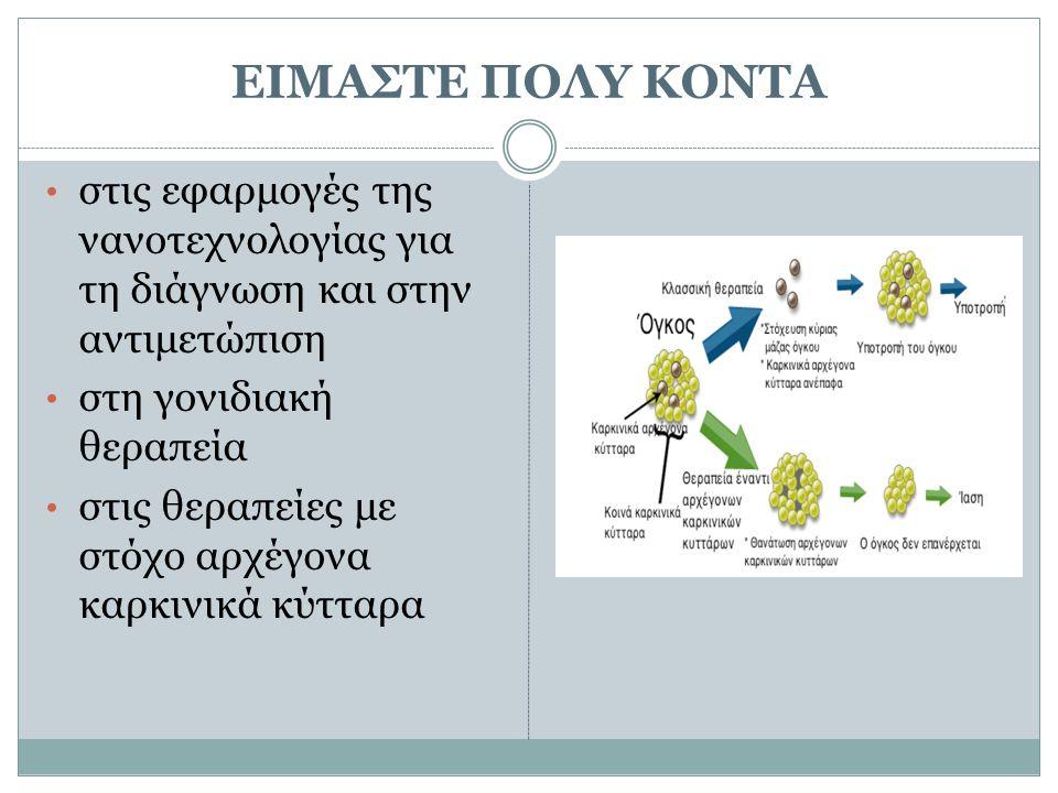 ΕΙΜΑΣΤΕ ΠΟΛΥ ΚΟΝΤΑ στις εφαρμογές της νανοτεχνολογίας για τη διάγνωση και στην αντιμετώπιση. στη γονιδιακή θεραπεία.