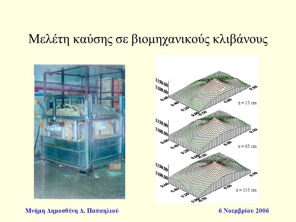 Μελέτη καύσης σε βιομηχανικούς κλιβάνους